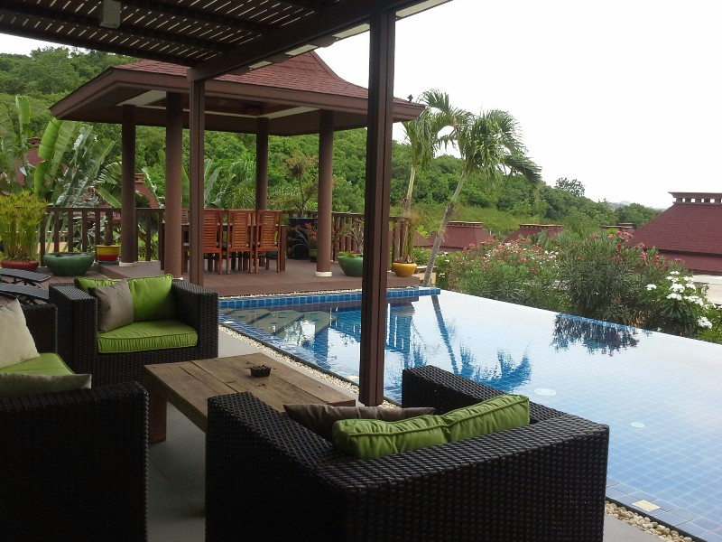 House for Rent, Pool Villa for rent in Hua Hin and Thailand